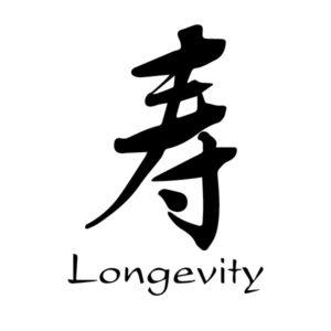 Longevity Chinese Characters Shou Caoshu Engtrans 8 Wall Decal